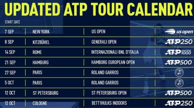 ATPツアー4大会追加 テニスのBonJin