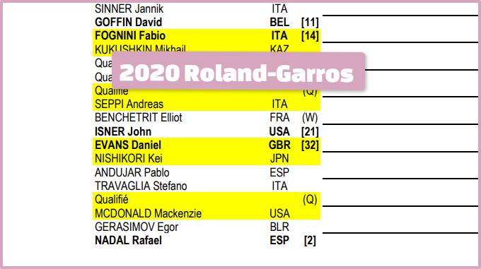 2020全仏オープンドロー テニスのBonJin