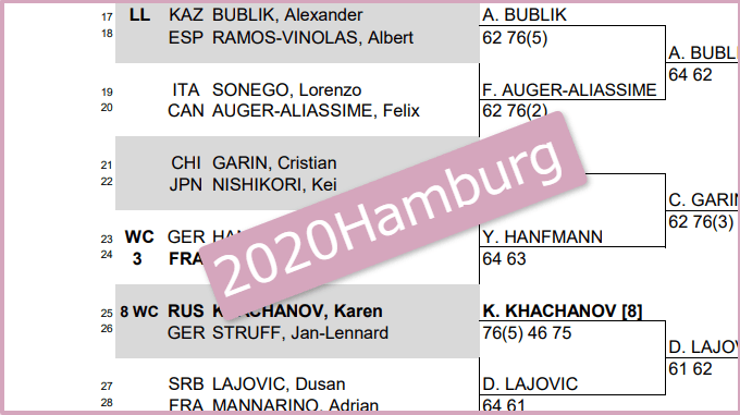 draw-2020hamburg テニスのBonJin